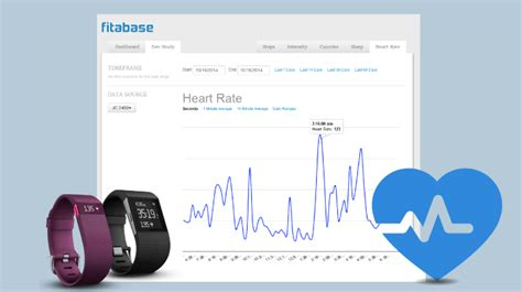 Top 10 Apps For Getting The Most Out Of Your Fitbit